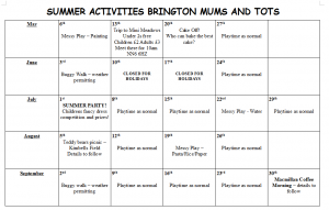 mums and tots activites